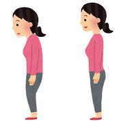 姿勢を治すなら、奈良県生駒市「えだ鍼灸整骨院・整体院」