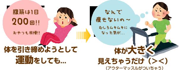 生駒市で整体治療なら地域口コミNo1えだ鍼灸整骨院・整体院