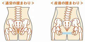 産後ケアは奈良県生駒市「えだ鍼灸整骨院・整体院」へお任せください